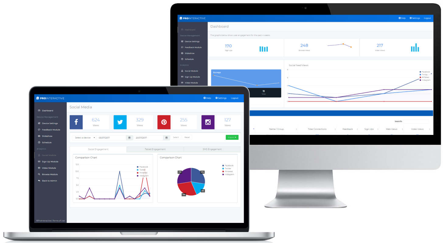 ProInteractive Cloud Dashboard